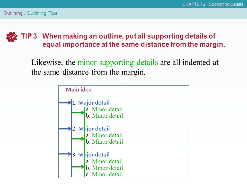 Outlining TIP TIP 3When making an outline, put all supporting details of equal importance at the same distance from the margin. Main idea 1. Major det