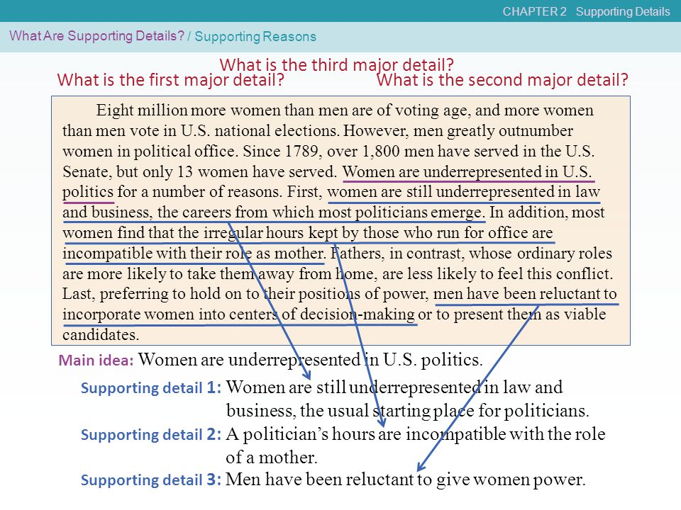 What Are Supporting Details? Eight million more women than men are of voting age, and more women than men vote in U.S. national elections. However, me