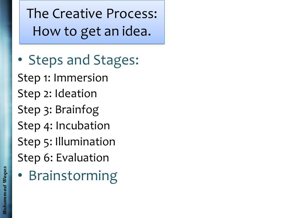 Muhammad Waqas The Creative Process: How to get an idea.