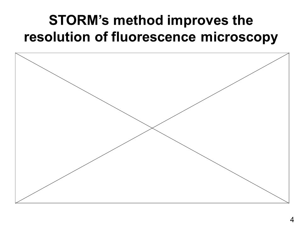 STORM's method improves the resolution of fluorescence microscopy 4