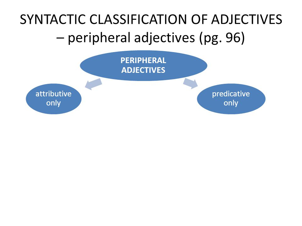 SYNTACTIC CLASSIFICATION OF ADJECTIVES (pg. 96) i.e.