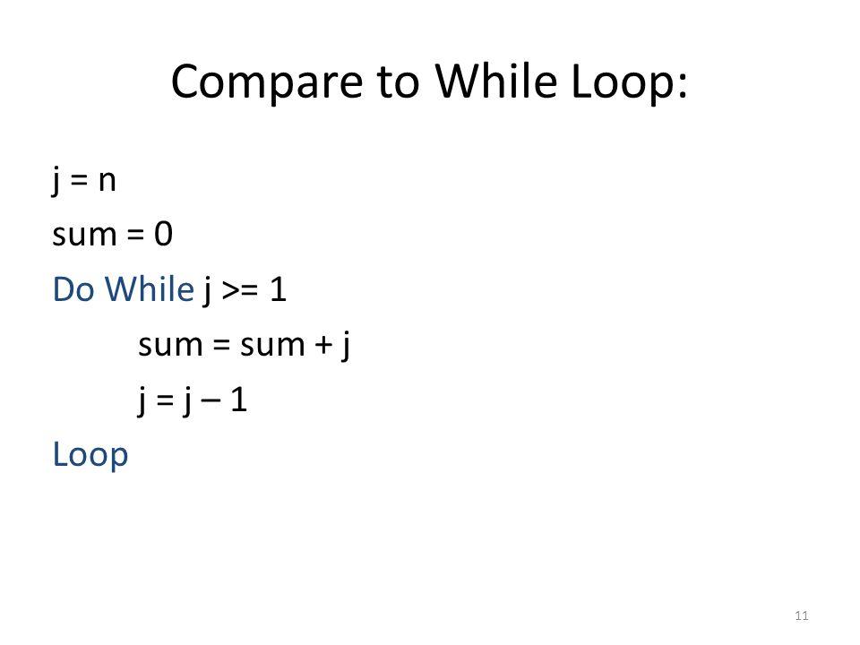 Compare to While Loop: j = n sum = 0 Do While j >= 1 sum = sum + j j = j – 1 Loop 11