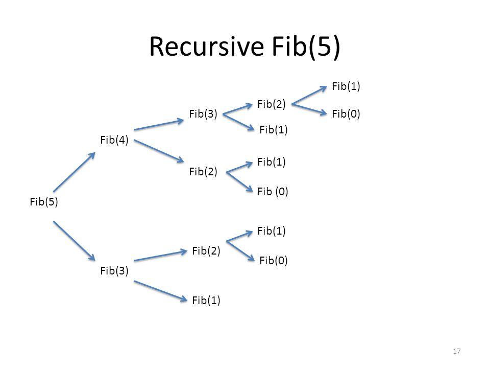 Recursive Fib(5) 17 Fib(5) Fib(4) Fib(3) Fib(2) Fib(1) Fib(2) Fib(1) Fib(0) Fib(1) Fib (0) Fib(1) Fib(0)