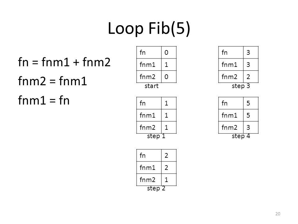 Loop Fib(5) fn = fnm1 + fnm2 fnm2 = fnm1 fnm1 = fn 20 fn0 fnm11 fnm20 fn1 fnm11 fnm21 fn2 fnm12 fnm21 fn3 fnm13 fnm22 fn5 fnm15 fnm23 start step 1 step 2 step 3 step 4