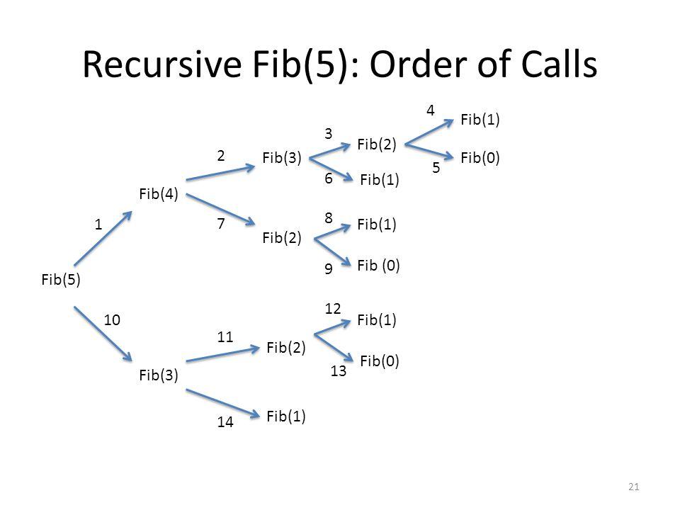 Recursive Fib(5): Order of Calls 21 Fib(5) Fib(4) Fib(3) Fib(2) Fib(1) Fib(2) Fib(1) Fib(0) Fib(1) Fib (0) Fib(1) Fib(0) 1 2 3 4 5 6 8 9 7 10 11 12 13 14