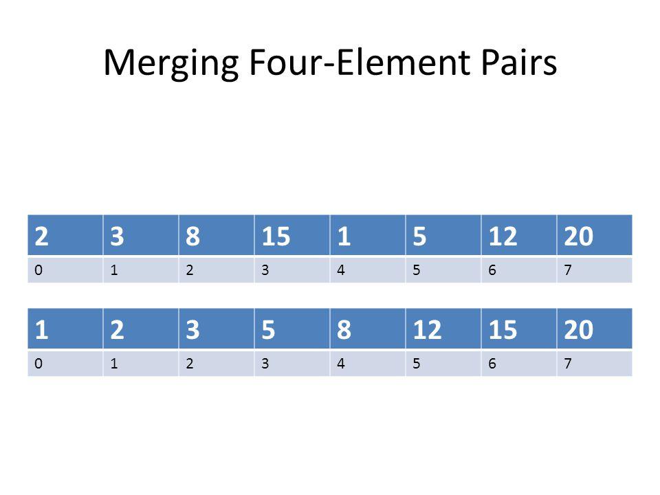 Merging Four-Element Pairs 23815151220 01234567 12358121520 01234567