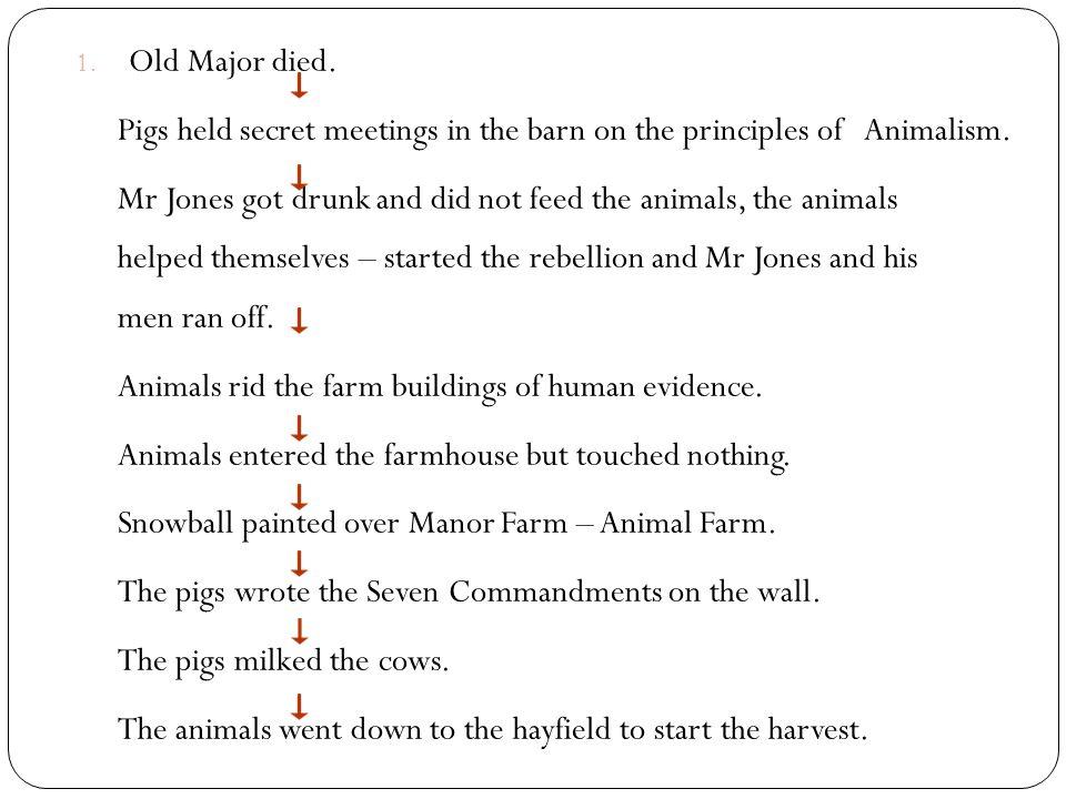 1. Old Major died. Pigs held secret meetings in the barn on the principles of Animalism.