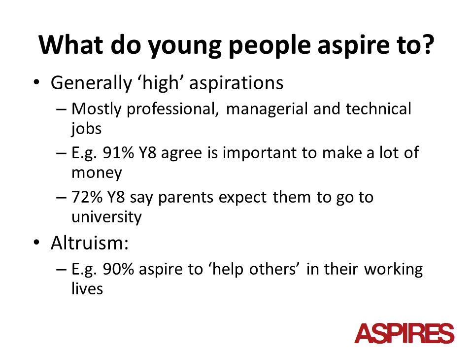 What do young people aspire to.