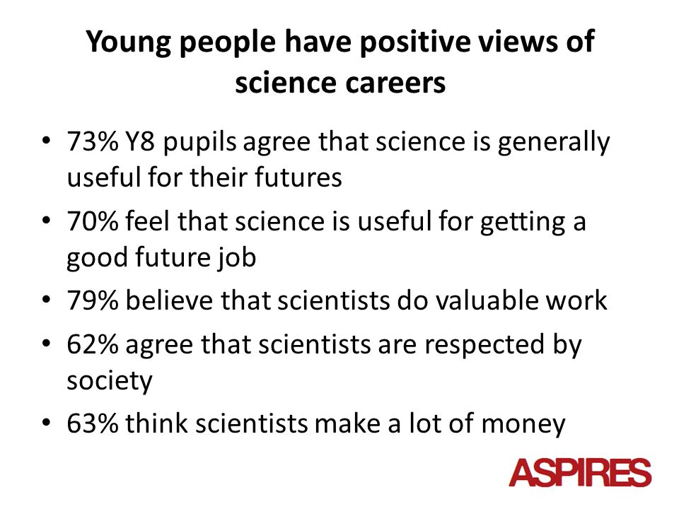 (2) Popular views of science as 'brainy' Over 80% of Y6-Y9 students see scientists as 'brainy' Science careers as only for the exceptional few Those who see science as interesting, but... tend to be 'middling' pupils She [daughter] said 'oh, you have to be really clever [to study science]...