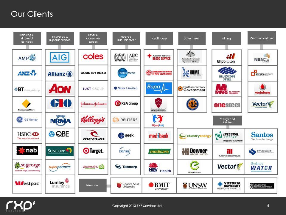 Copyright 2013 RXP Services Ltd. 6 Our Clients