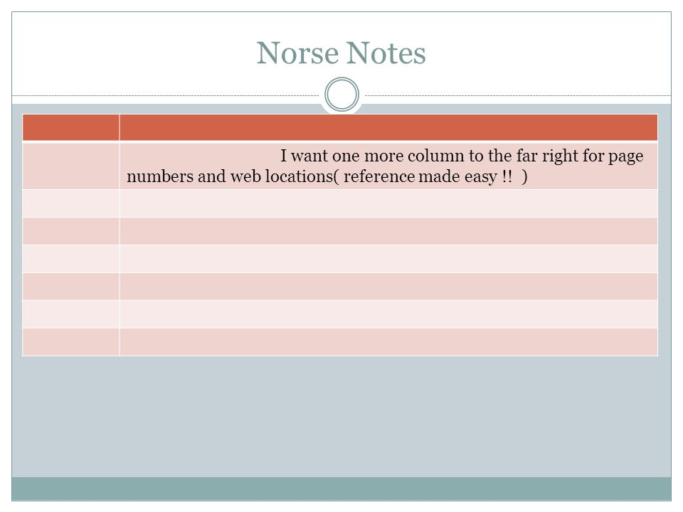 Norse Notes I want one more column to the far right for page numbers and web locations( reference made easy !.