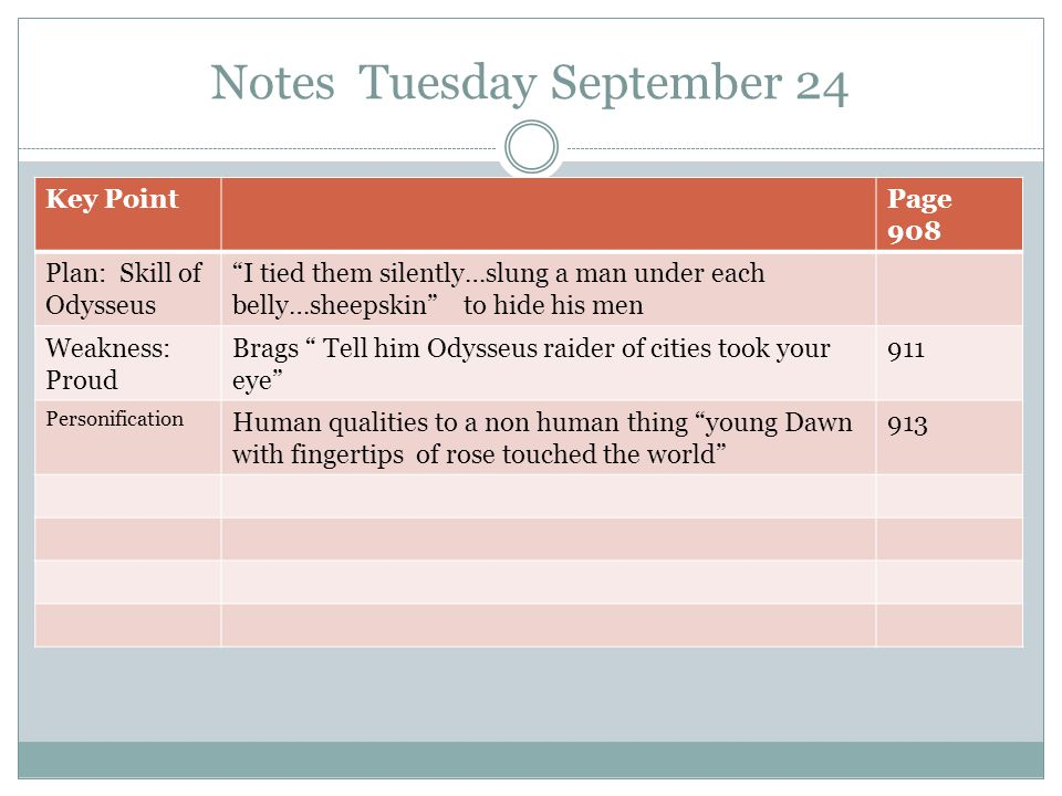 Notes Tuesday September 24 Key PointPage 908 Plan: Skill of Odysseus I tied them silently…slung a man under each belly…sheepskin to hide his men Weakness: Proud Brags Tell him Odysseus raider of cities took your eye 911 Personification Human qualities to a non human thing young Dawn with fingertips of rose touched the world 913