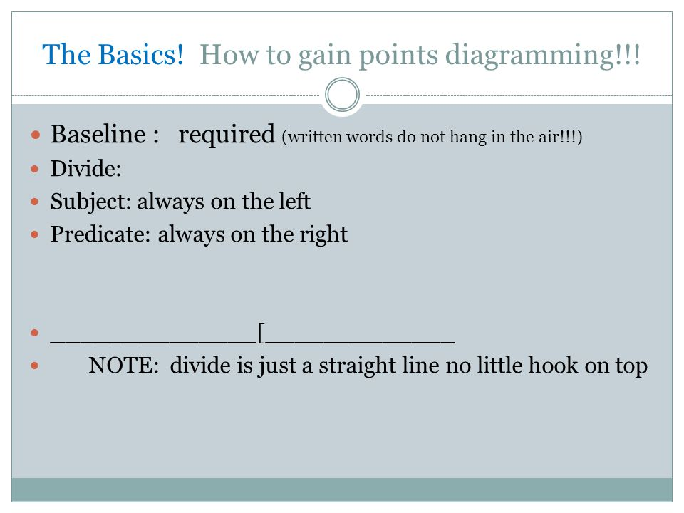 The Basics. How to gain points diagramming!!.