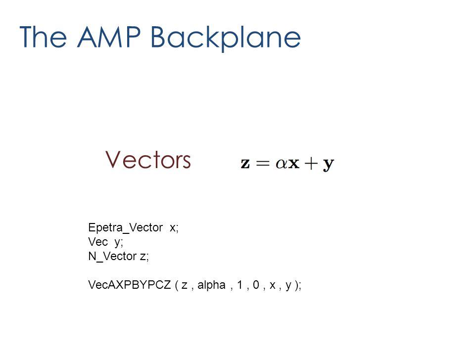 Epetra_Vector x; Vec y; N_Vector z; VecAXPBYPCZ ( z, alpha, 1, 0, x, y ); The AMP Backplane Vectors