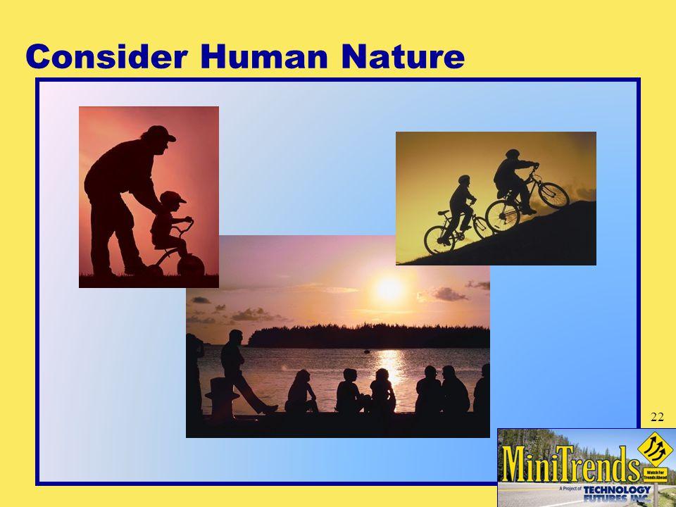 Consider Human Nature 22