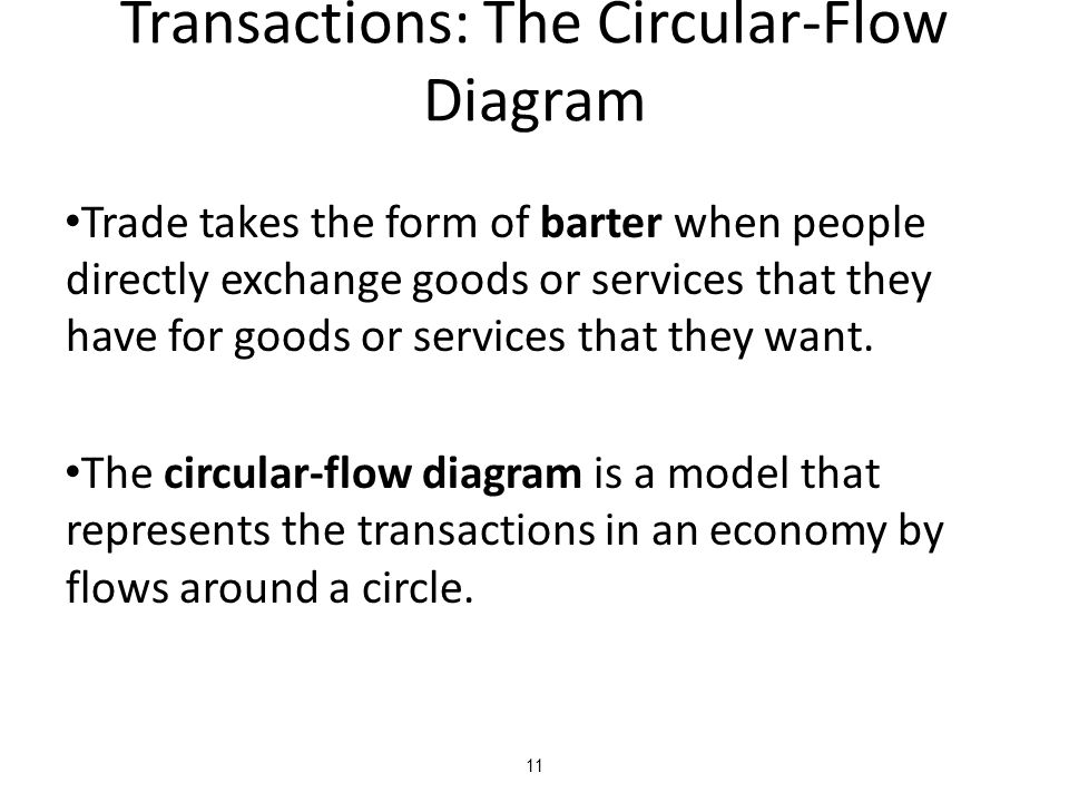 11 Transactions: The Circular-Flow Diagram Trade takes the form of barter when people directly exchange goods or services that they have for goods or