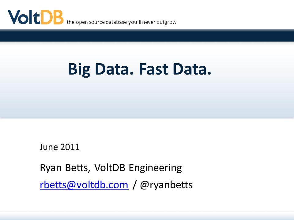 VoltDB2 Volume.Velocity. Variation.