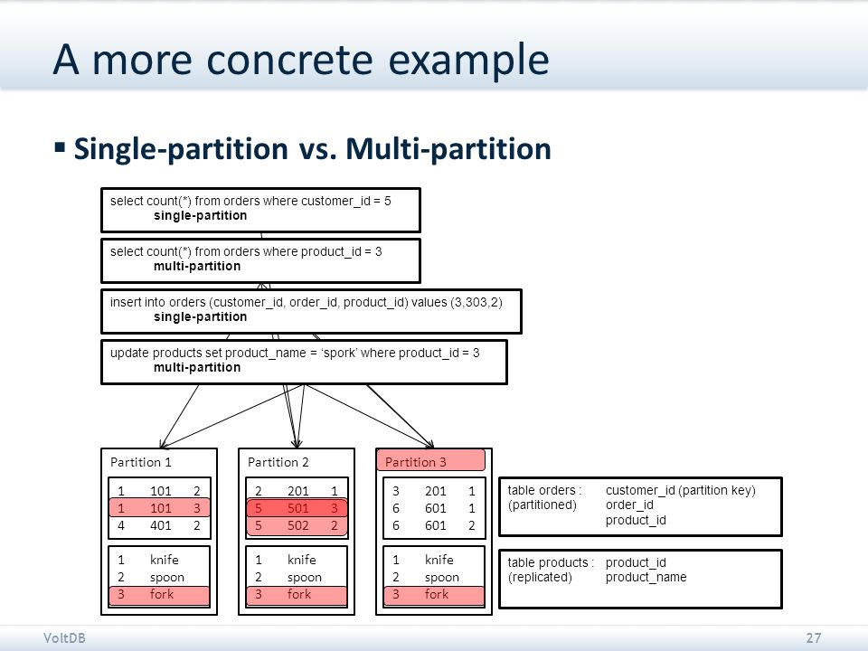 VoltDB27 A more concrete example  Single-partition vs.