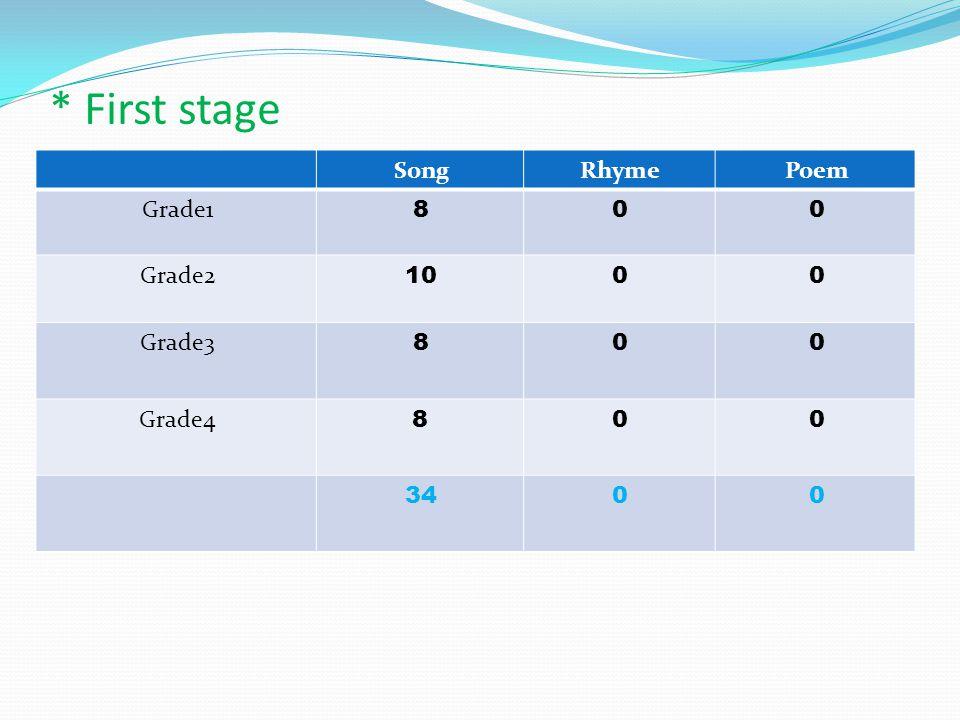 * First stage PoemRhymeSong 008 Grade1 0010 Grade2 008 Grade3 008 Grade4 0034