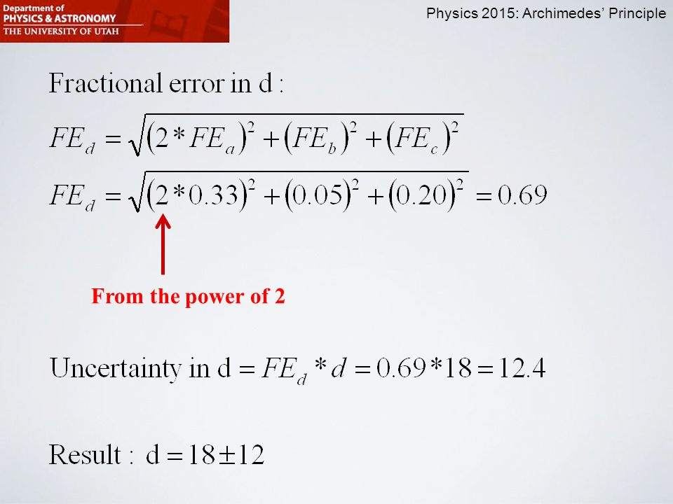 Physics 2015: Archimedes' Principle From the power of 2