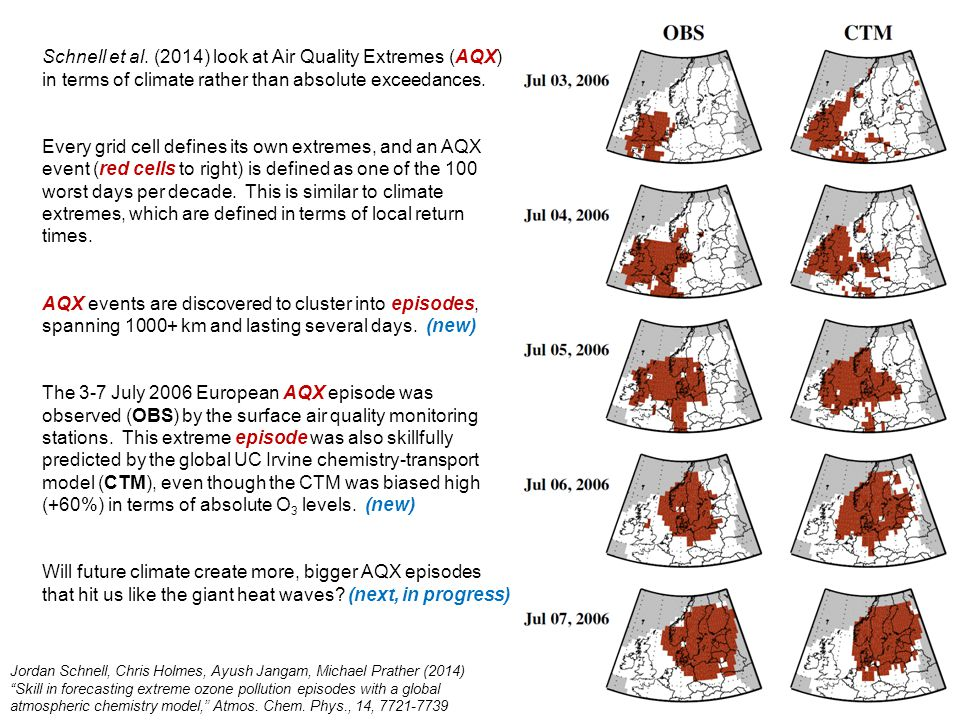 Resulting grid-cell averaged O 3 1608 stations (EPA's AQ System) hourly O 3 max daily 8-hr (MDA8) Jordan Schnell, Chris Holmes, Ayush Jangam, Michael Prather (2014) Skill in forecasting extreme ozone pollution episodes with a global atmospheric chemistry model, Atmos.