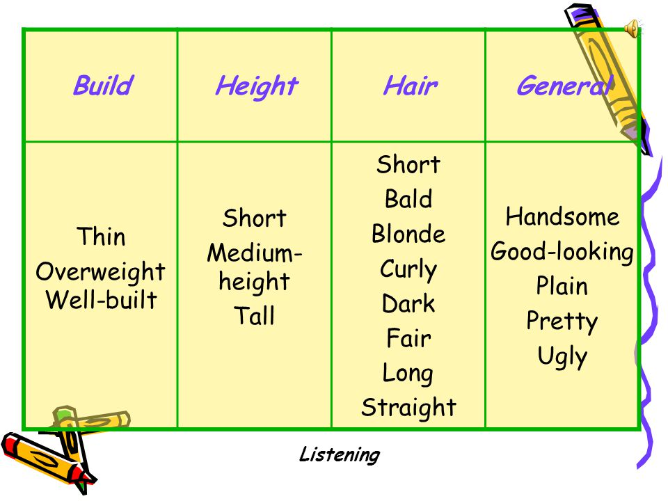 BuildHeightHairGeneral Thin Overweight Well-built Short Medium- height Tall Short Bald Blonde Curly Dark Fair Long Straight Handsome Good-looking Plain Pretty Ugly Listening