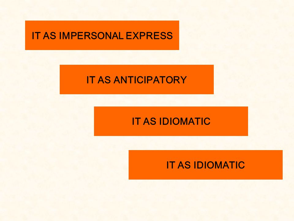 IT AS IMPERSONAL EXPRESS IT AS ANTICIPATORY IT AS IDIOMATIC IT AS IDIOMATIC