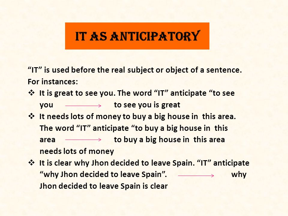 it as anticipatory IT is used before the real subject or object of a sentence.