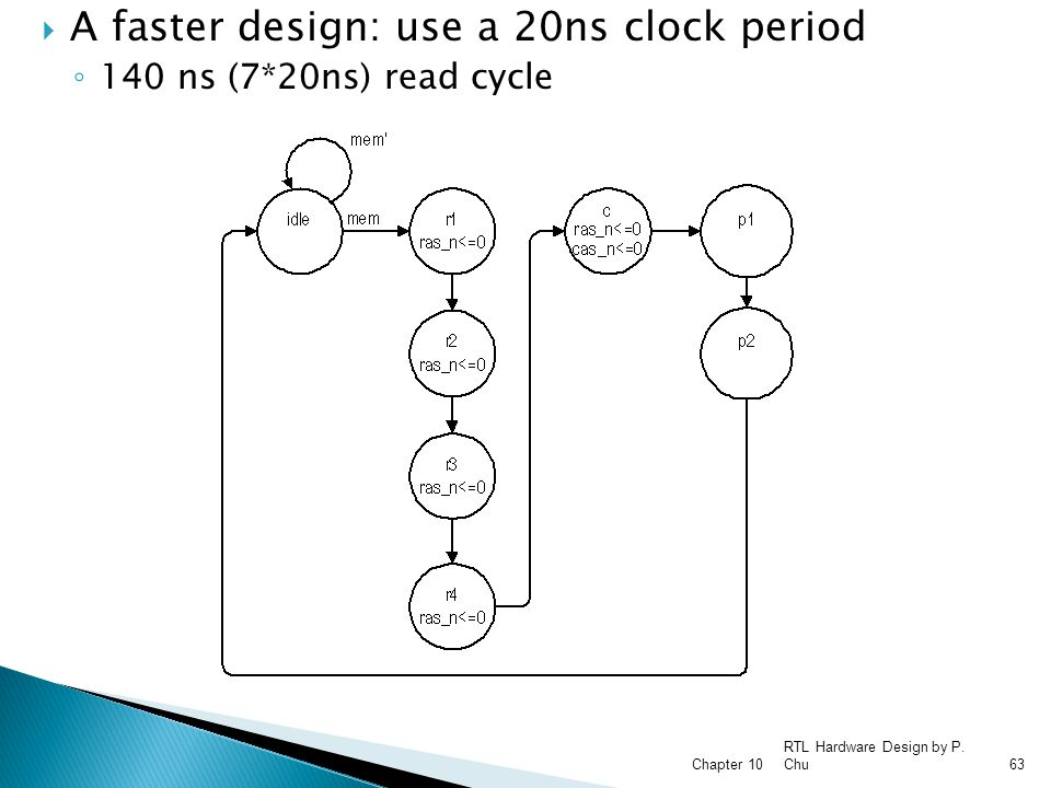 RTL Hardware Design by P. Chu Chapter 1063  A faster design: use a 20ns clock period ◦ 140 ns (7*20ns) read cycle