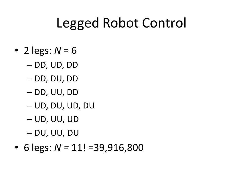 Legged Robot Control 2 legs: N = 6 – DD, UD, DD – DD, DU, DD – DD, UU, DD – UD, DU, UD, DU – UD, UU, UD – DU, UU, DU 6 legs: N = 11! =39,916,800