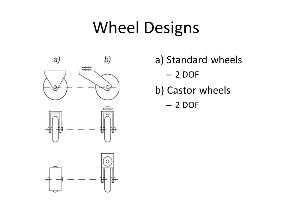 Wheel Designs a) Standard wheels – 2 DOF b) Castor wheels – 2 DOF