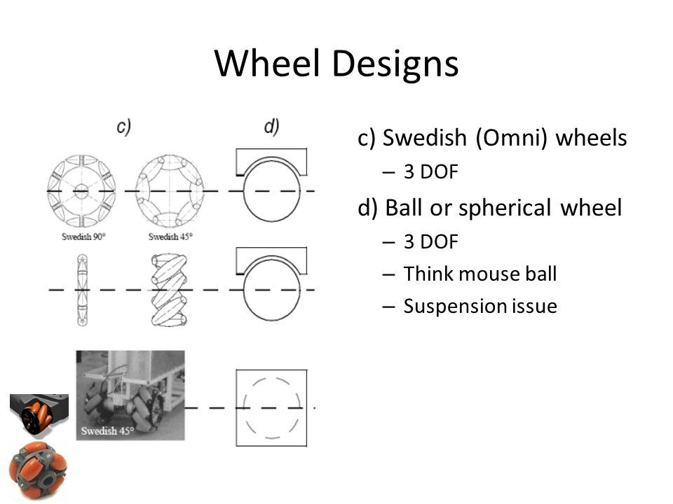 Wheel Designs c) Swedish (Omni) wheels – 3 DOF d) Ball or spherical wheel – 3 DOF – Think mouse ball – Suspension issue