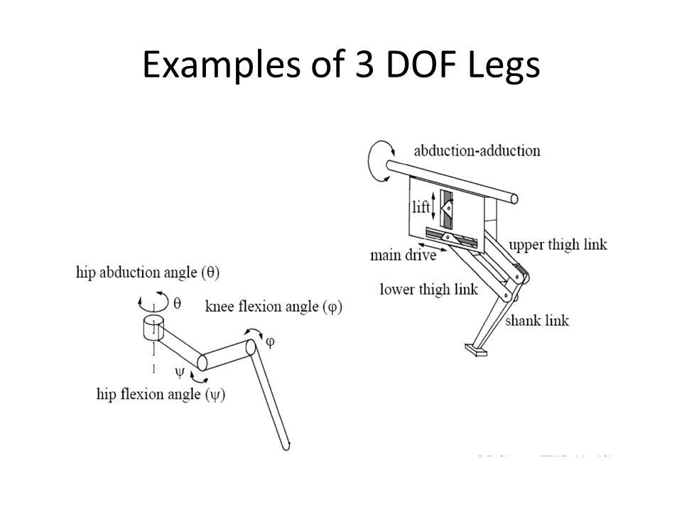 Examples of 3 DOF Legs