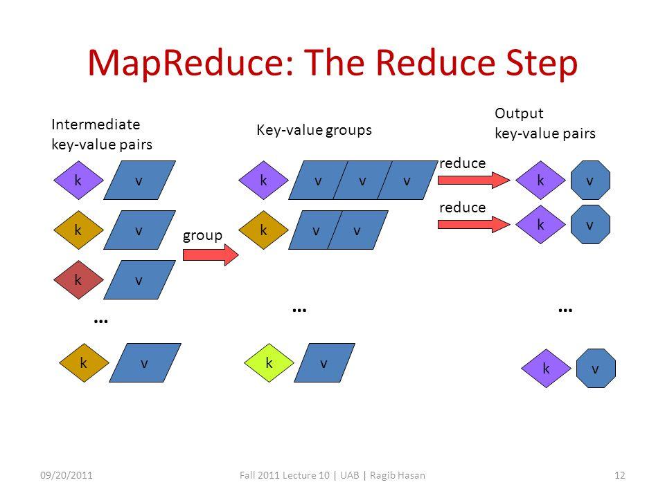 MapReduce: The Reduce Step kv … kv kv kv Intermediate key-value pairs group reduce kvkvkv … kv … kv kvv vv Key-value groups Output key-value pairs 09/20/2011Fall 2011 Lecture 10 | UAB | Ragib Hasan12