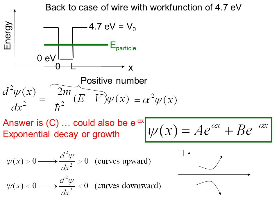 0 eV 0 L 4.7 eV = V 0 Energy x Back to case of wire with workfunction of 4.7 eV E particle Positive number Answer is (C) … could also be e -αx.
