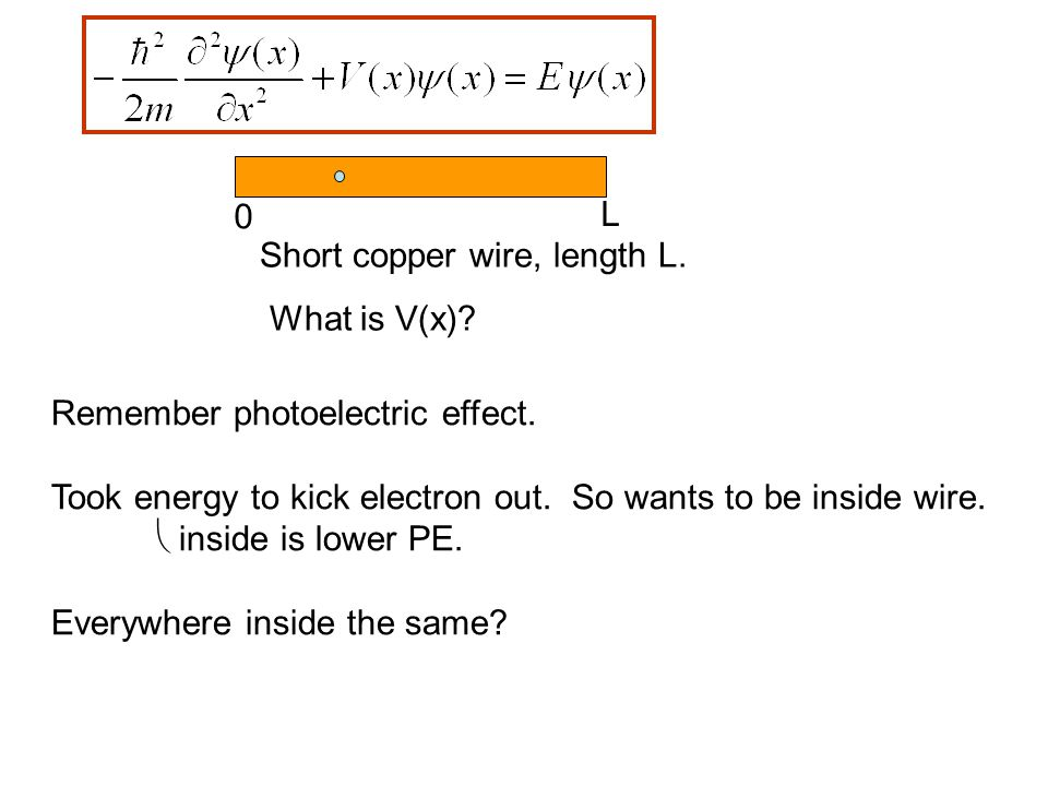Short copper wire, length L. What is V(x). 0 L Remember photoelectric effect.
