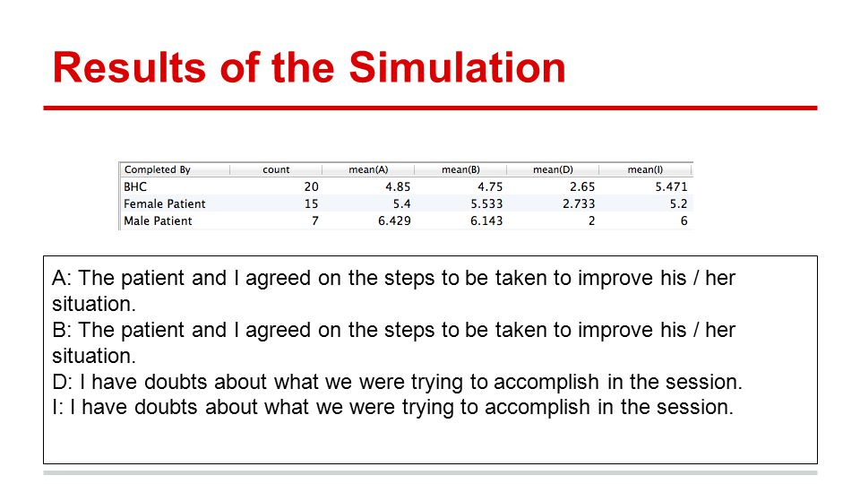 Results of the Simulation A: The patient and I agreed on the steps to be taken to improve his / her situation.
