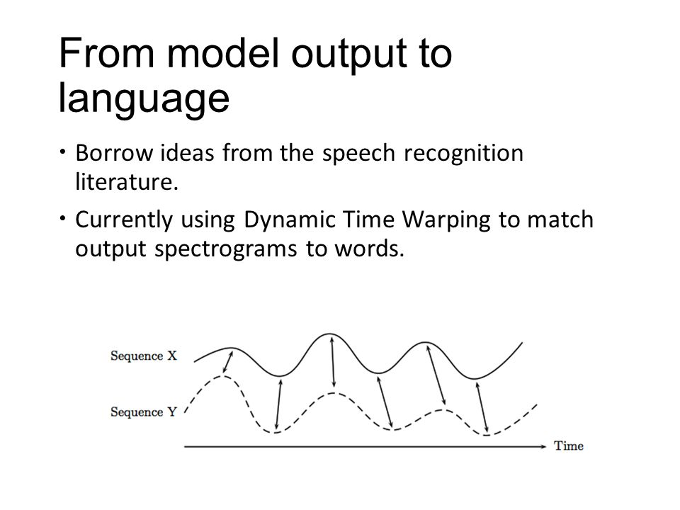 From model output to language  Borrow ideas from the speech recognition literature.  Currently using Dynamic Time Warping to match output spectrogra