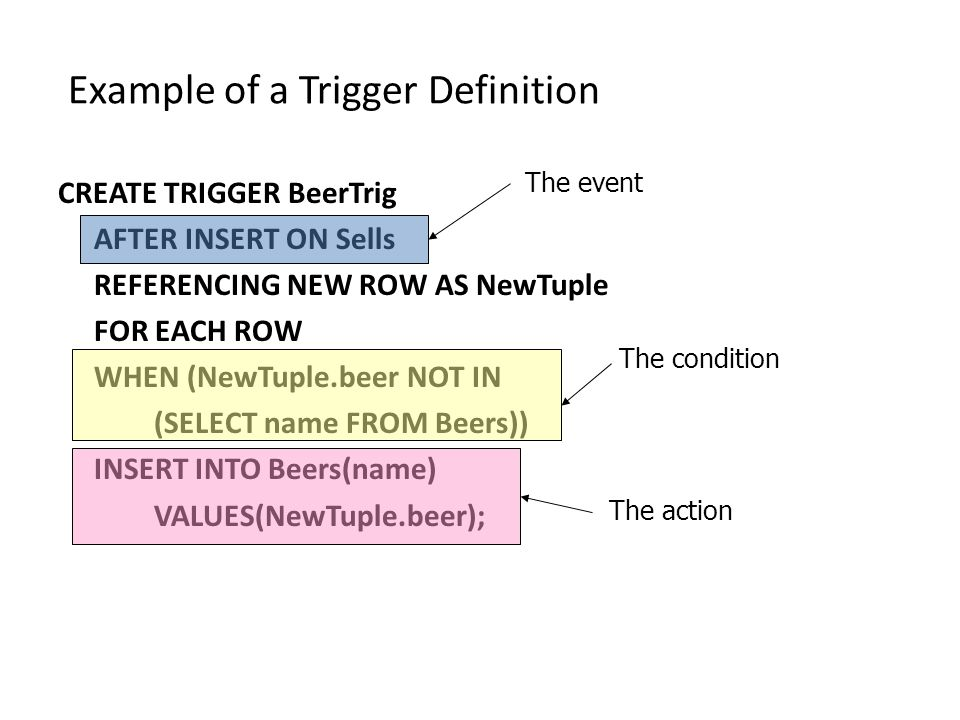Example of a Trigger Definition CREATE TRIGGER BeerTrig AFTER INSERT ON Sells REFERENCING NEW ROW AS NewTuple FOR EACH ROW WHEN (NewTuple.beer NOT IN (SELECT name FROM Beers)) INSERT INTO Beers(name) VALUES(NewTuple.beer); The event The condition The action