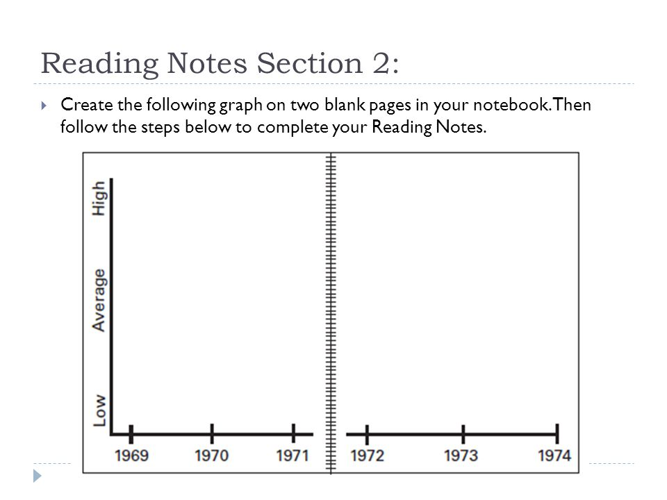 Reading Notes Section 2:  Create the following graph on two blank pages in your notebook.