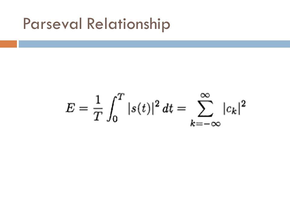 Parseval Relationship