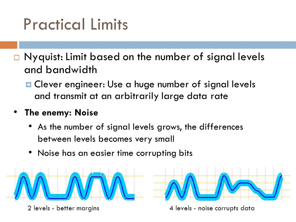 Practical Limits  Nyquist: Limit based on the number of signal levels and bandwidth  Clever engineer: Use a huge number of signal levels and transmit at an arbitrarily large data rate The enemy: Noise As the number of signal levels grows, the differences between levels becomes very small Noise has an easier time corrupting bits 2 levels - better margins 4 levels - noise corrupts data