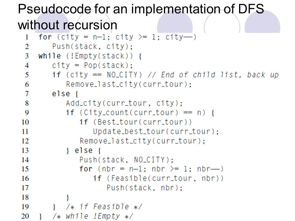 Pseudocode for an implementation of DFS without recursion