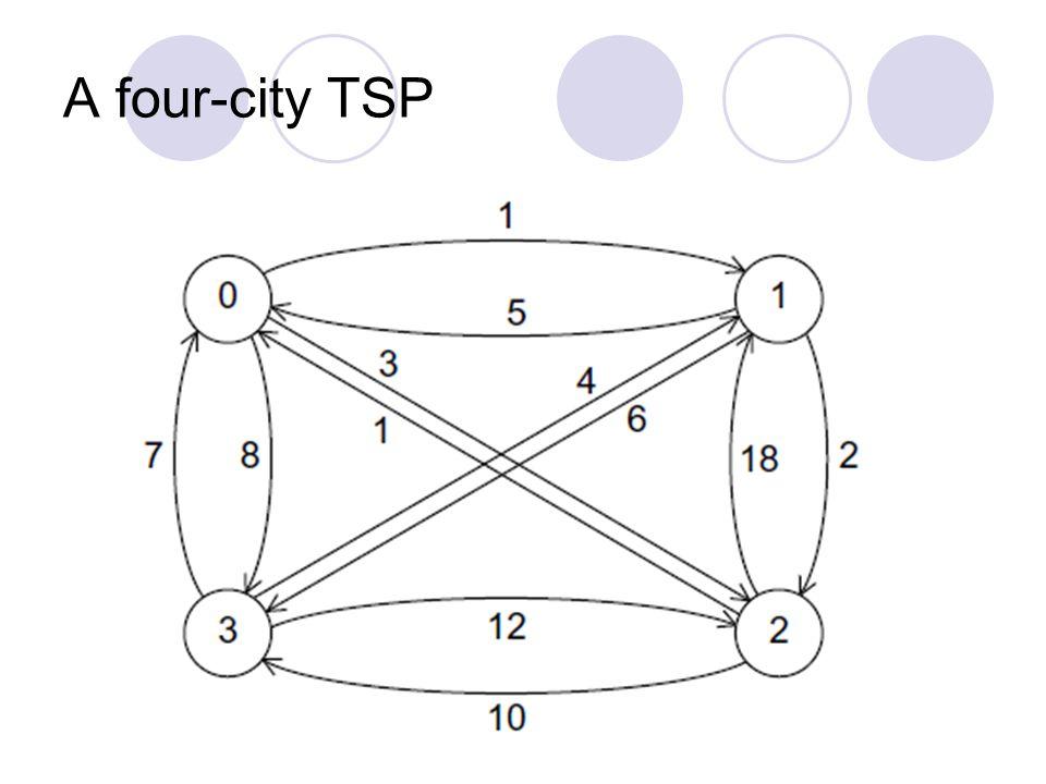 A four-city TSP