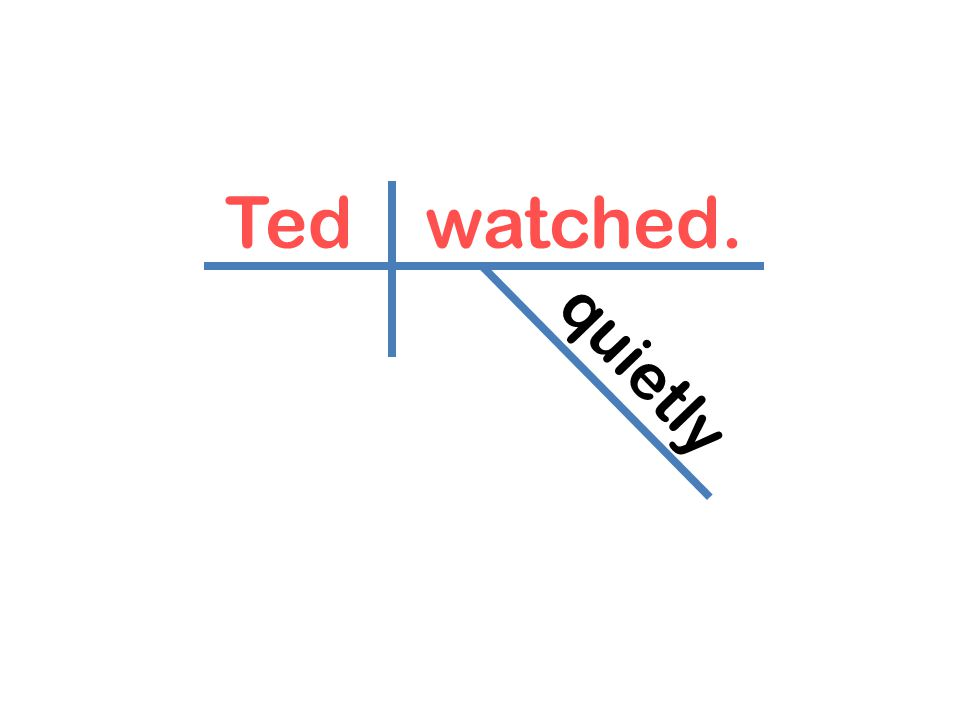 Ted watched. quietly