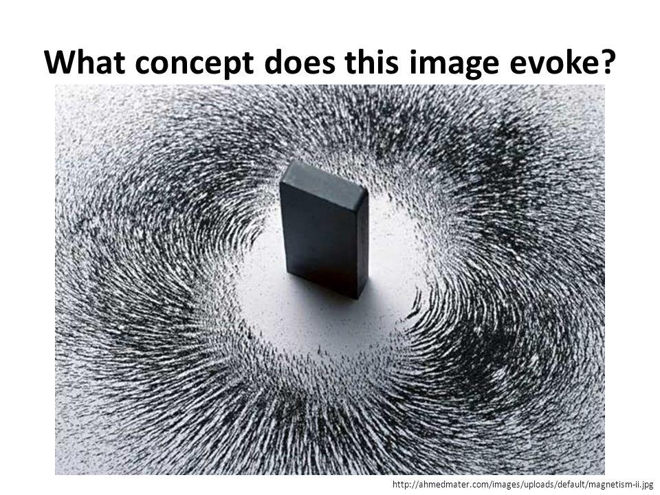 What concept does this image evoke? http://ahmedmater.com/images/uploads/default/magnetism-ii.jpg