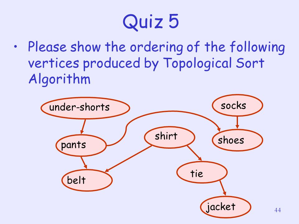 44 Quiz 5 Please show the ordering of the following vertices produced by Topological Sort Algorithm under-shorts pants belt shirt tie socks shoes jack