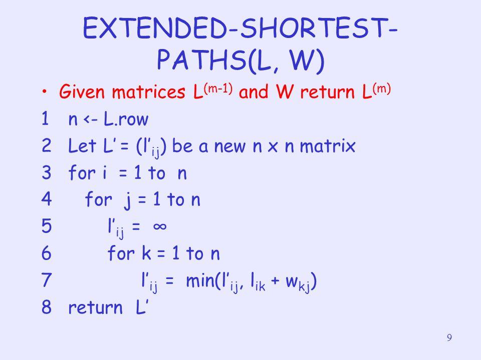 20 FLOYD-WARSHALL(W) 1.n = W.rows 2. D (0) = W 3.