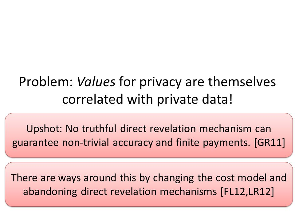 Problem: Values for privacy are themselves correlated with private data.