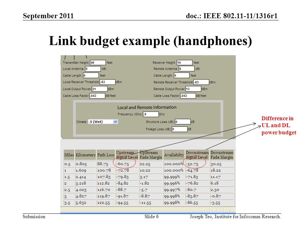 doc.: IEEE 802.11-11/1316r1 Submission Current Use Case September 2011 Joseph Teo Chee Ming et al, I2R Singapore.Slide 7 3G base station STA 3G UL/DL TGah UL/DL STA 802.11 AP